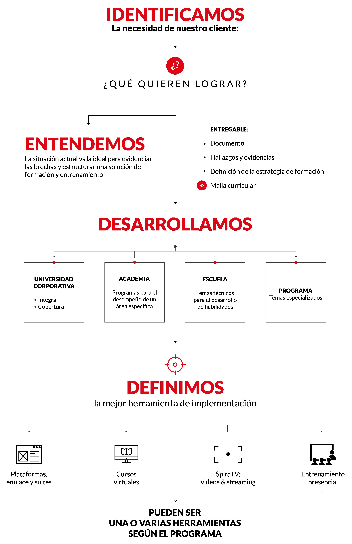 infografia-04